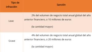 Capa9 - Sanciones RGPD